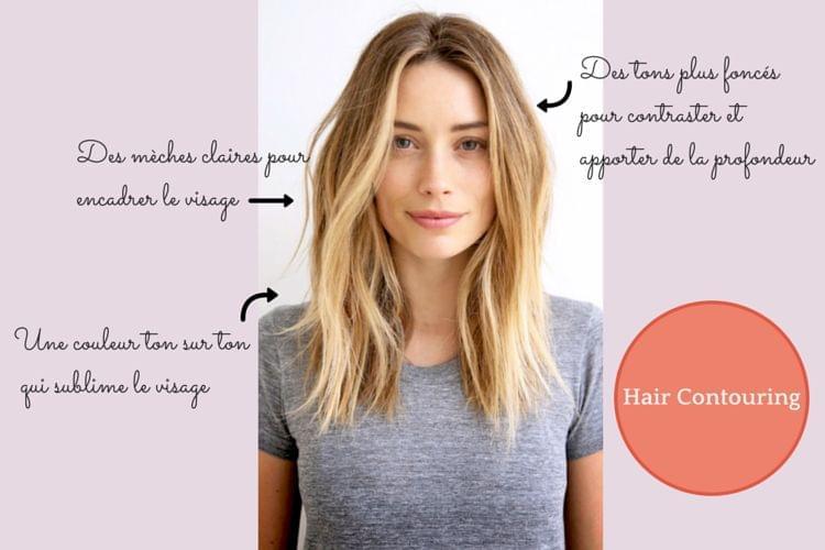 Le Hair Contouring, la coloration selon la forme du visage