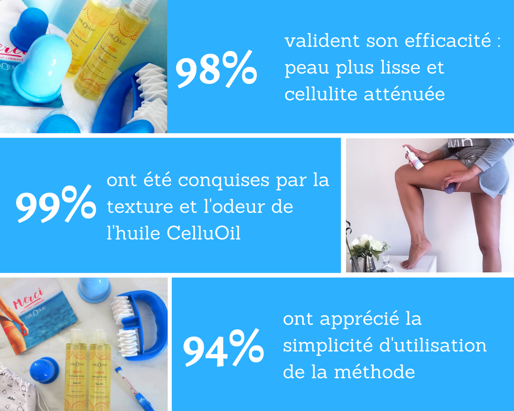 Les Vanities testent la méthode anti-cellulite Cellublue